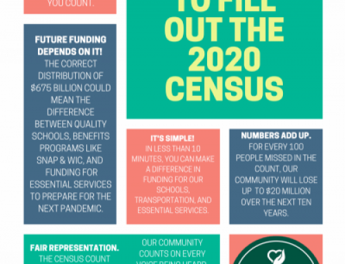 Census 2020 in Whitman County
